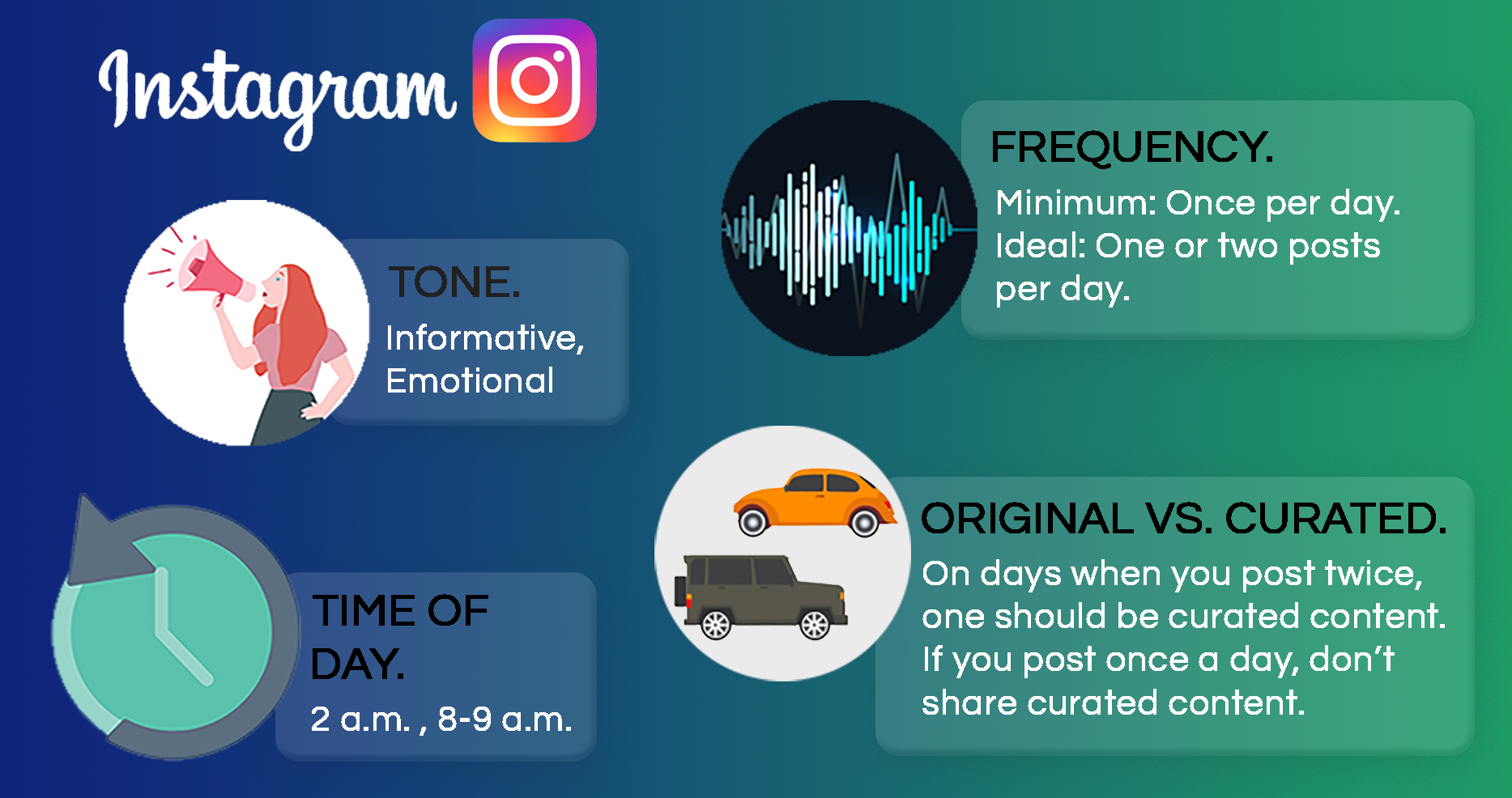 Post Frequency on Instagram: How Many Posts Per Day Will Get You Massive Following
